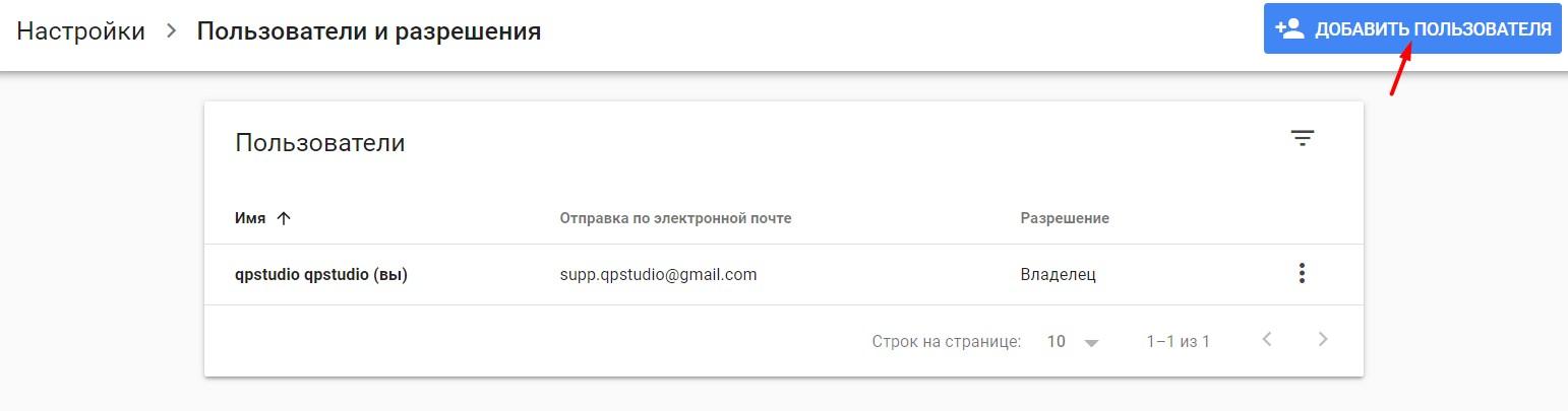 Добавить пользователя в Google
